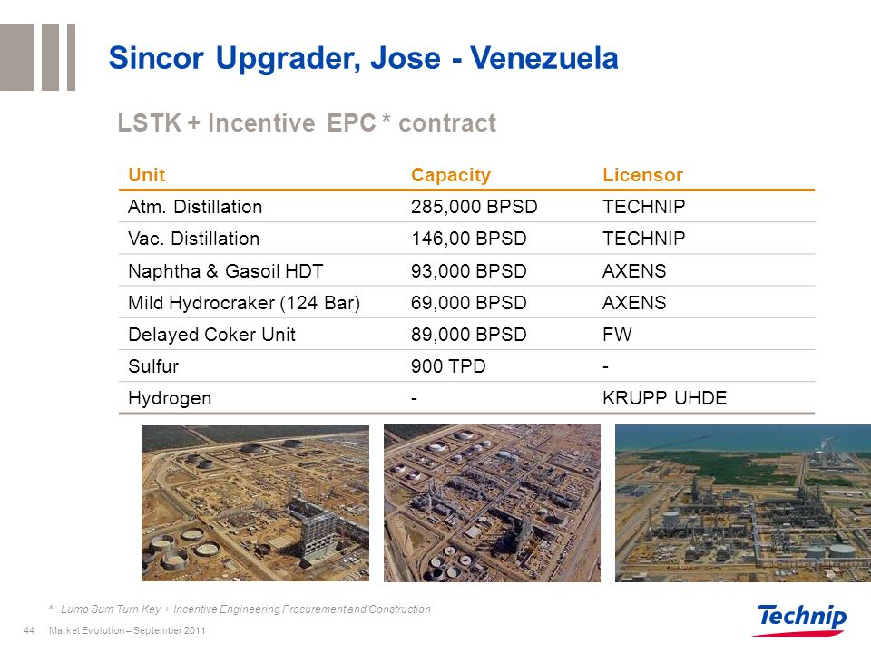 Market Evolution – September 201144 Sincor Upgrader, Jose - Venezuela LSTK + Incentive EPC * contract UnitCapacityLicensor Atm. Distillation285,000 BP