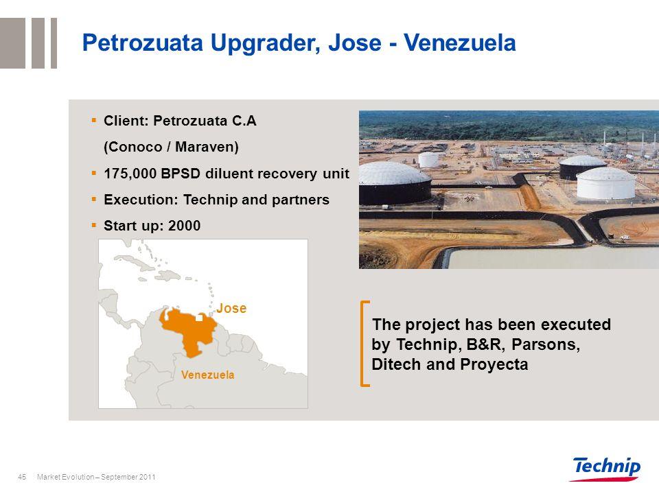 Market Evolution – September 201145 Petrozuata Upgrader, Jose - Venezuela Client: Petrozuata C.A (Conoco / Maraven) 175,000 BPSD diluent recovery unit