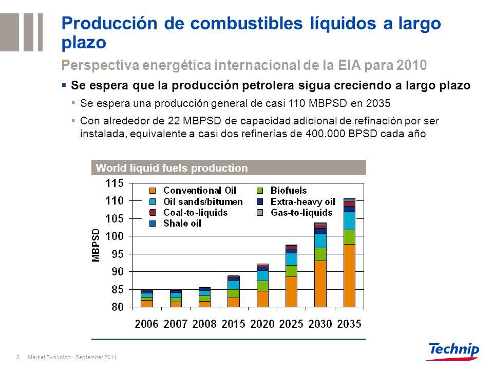 Market Evolution – September 20116 Producción de combustibles líquidos a largo plazo Perspectiva energética internacional de la EIA para 2010 World li