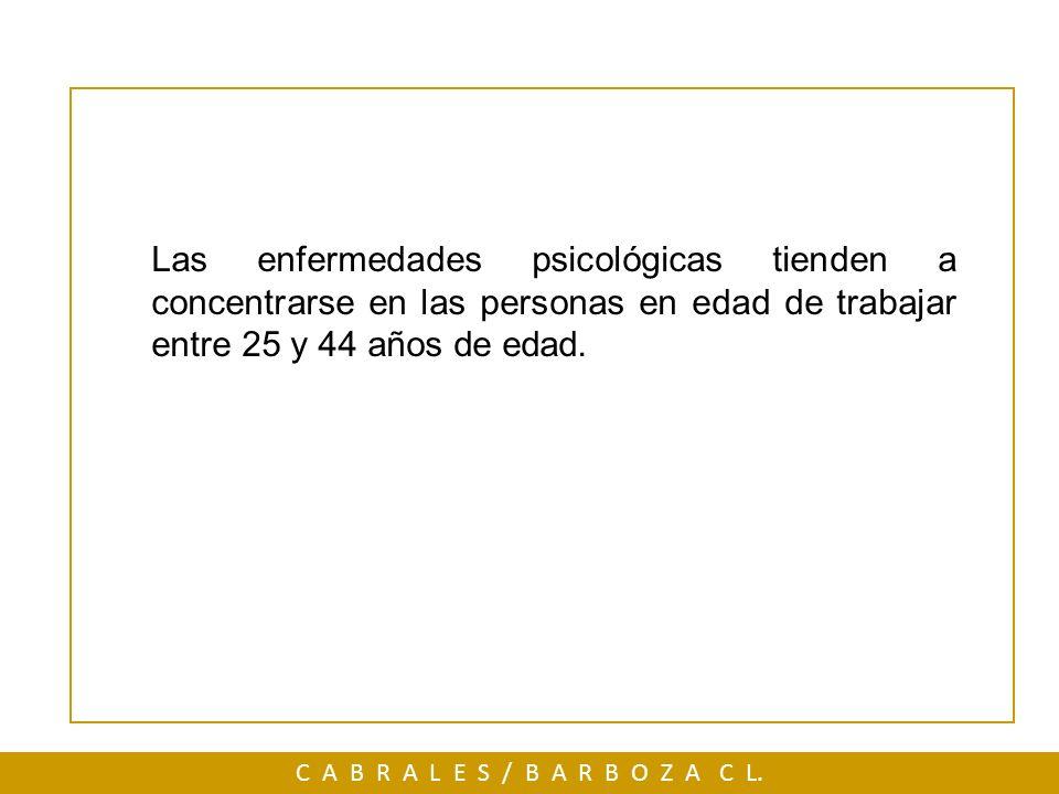 Las enfermedades psicológicas tienden a concentrarse en las personas en edad de trabajar entre 25 y 44 años de edad. C A B R A L E S / B A R B O Z A C