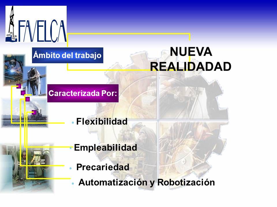 Flexibilidad Empleabilidad Precariedad Ámbito del trabajo Caracterizada Por: NUEVA REALIDADAD Automatización y Robotización