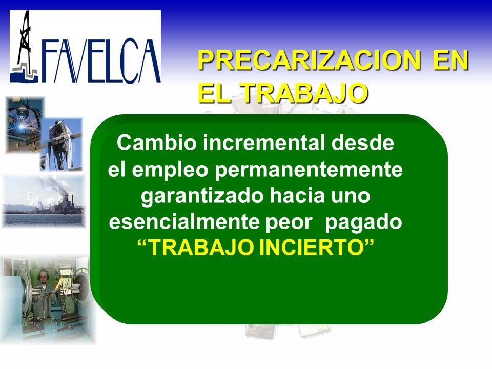 PRECARIZACION EN EL TRABAJO Cambio incremental desde el empleo permanentemente garantizado hacia uno esencialmente peor pagado TRABAJO INCIERTO