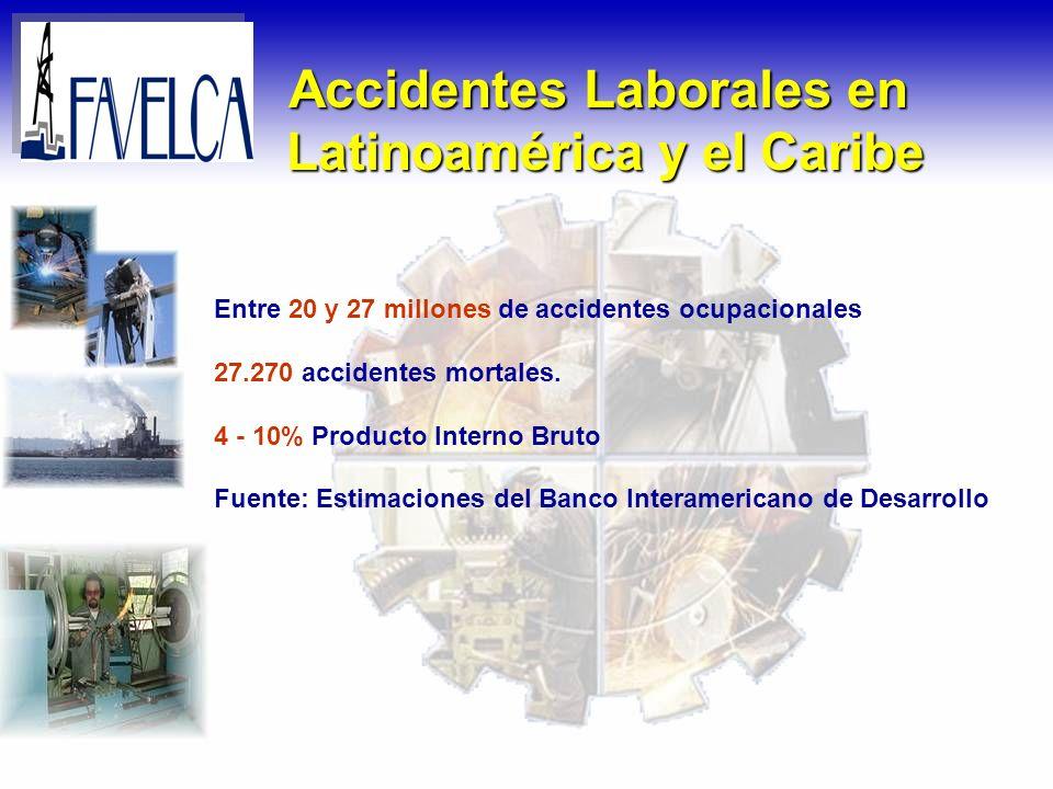 Accidentes Laborales en Latinoamérica y el Caribe Latinoamérica y el Caribe Entre 20 y 27 millones de accidentes ocupacionales 27.270 accidentes morta