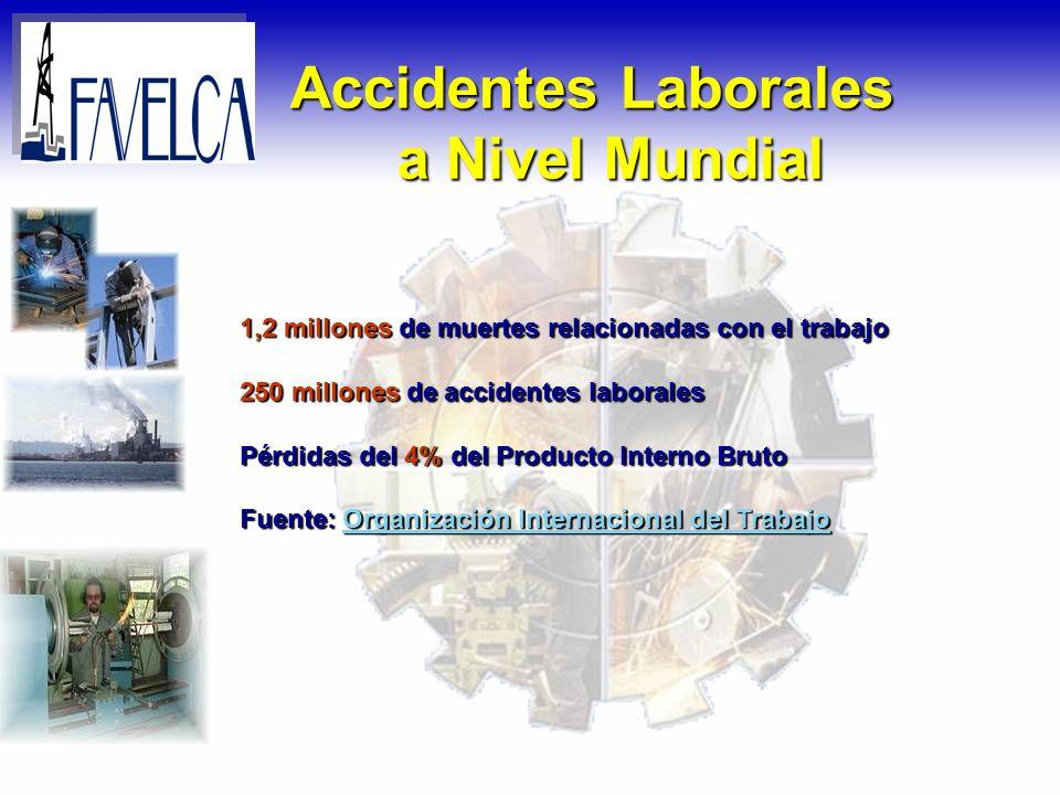 Accidentes Laborales a Nivel Mundial a Nivel Mundial 1,2 millones de muertes relacionadas con el trabajo 250 millones de accidentes laborales Pérdidas