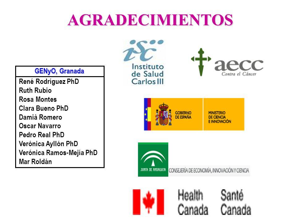 AGRADECIMIENTOS GENyO, Granada René Rodríguez PhD Ruth Rubio Rosa Montes Clara Bueno PhD Damià Romero Oscar Navarro Pedro Real PhD Verónica Ayllón PhD