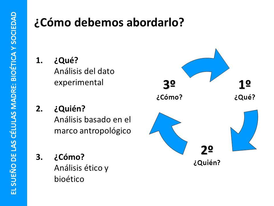 ¿Cómo debemos abordarlo?1º ¿Qué? 2º ¿Quién? 3º ¿Cómo? 1.¿Qué? Análisis del dato experimental 2.¿Quién? Análisis basado en el marco antropológico 3.¿Có