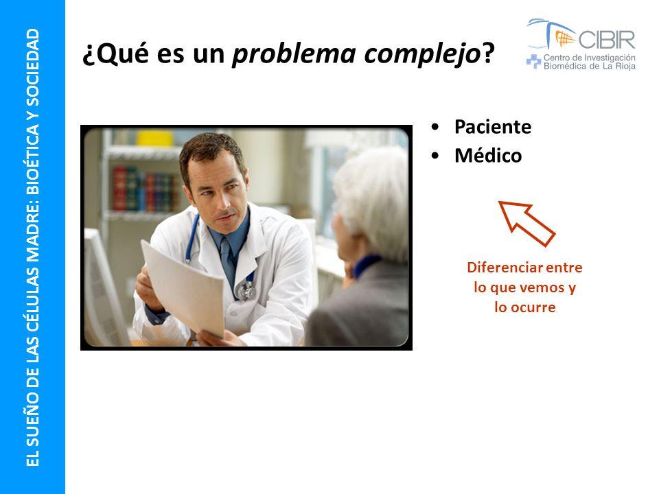 ¿Qué es un problema complejo? Paciente Médico Enfermedad Tratamiento Medicamento Familia Sociedad Hospital Gremio profesional Legislación Tecnología R