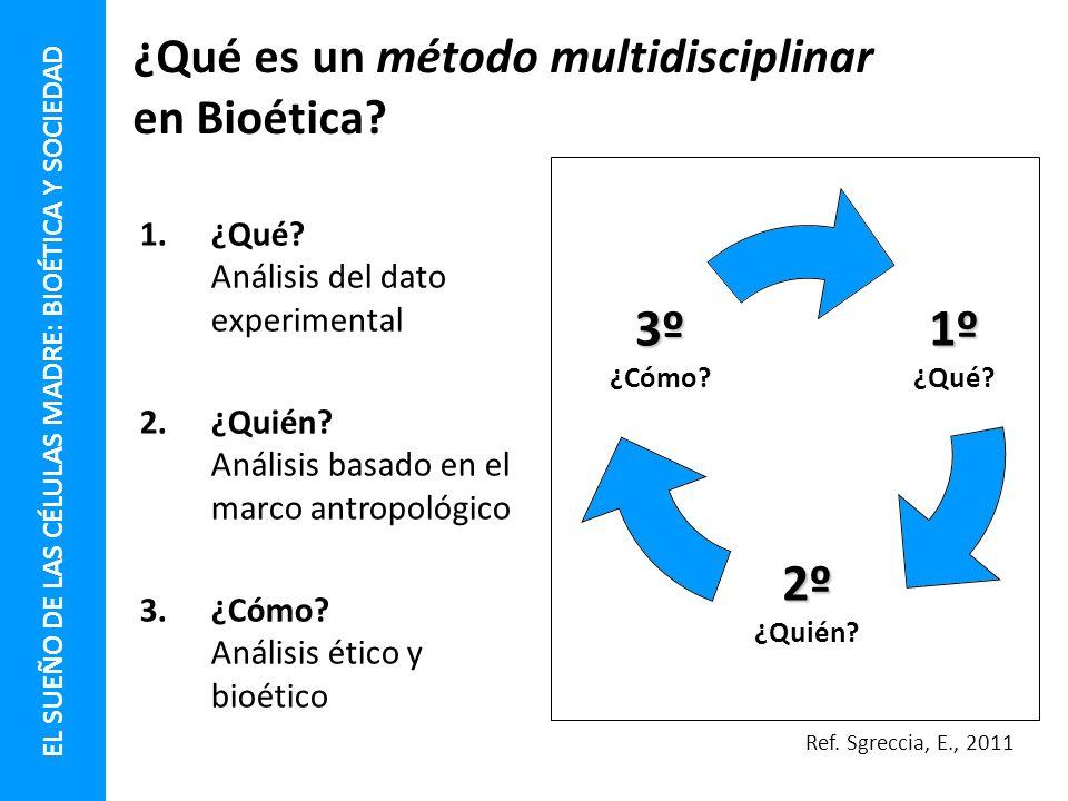 ¿Qué es un método multidisciplinar en Bioética?1º ¿Qué? 2º ¿Quién? 3º ¿Cómo? 1.¿Qué? Análisis del dato experimental 2.¿Quién? Análisis basado en el ma