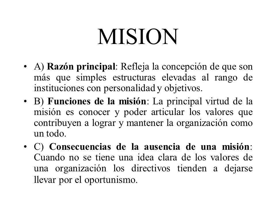MISION Una misión debe contener los siguientes puntos: 1.