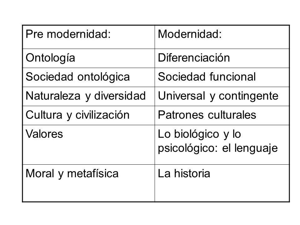 Pre modernidad:Modernidad: OntologíaDiferenciación Sociedad ontológicaSociedad funcional Naturaleza y diversidadUniversal y contingente Cultura y civi