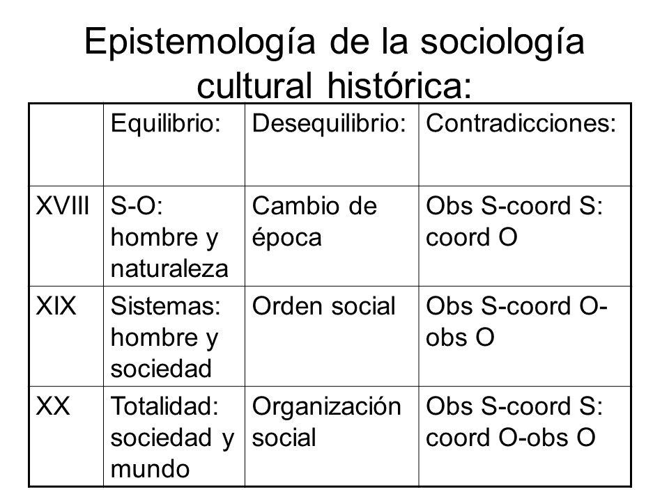 Epistemología de la sociología cultural histórica: Equilibrio:Desequilibrio:Contradicciones: XVIIIS-O: hombre y naturaleza Cambio de época Obs S-coord