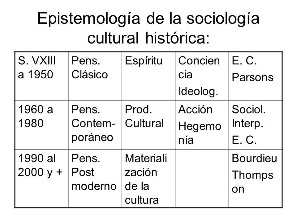 Epistemología de la sociología cultural histórica: S. VXIII a 1950 Pens. Clásico EspírituConcien cia Ideolog. E. C. Parsons 1960 a 1980 Pens. Contem-