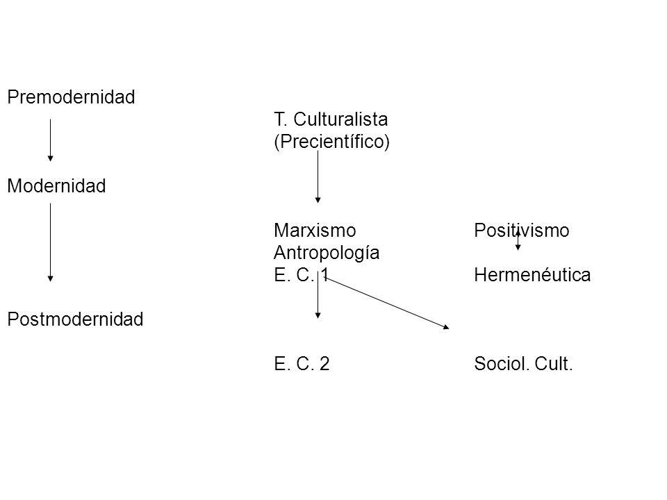 Premodernidad T. Culturalista (Precientífico) Modernidad MarxismoPositivismo Antropología E. C. 1Hermenéutica Postmodernidad E. C. 2Sociol. Cult.