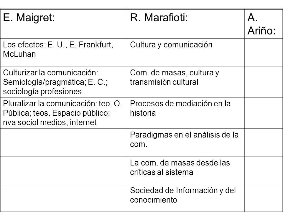 E. Maigret:R. Marafioti:A. Ariño: Los efectos: E. U., E. Frankfurt, McLuhan Cultura y comunicación Culturizar la comunicación: Semiología/pragmática;