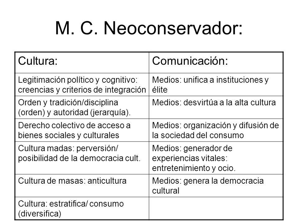 M. C. Neoconservador: Cultura:Comunicación: Legitimación político y cognitivo: creencias y criterios de integración Medios: unifica a instituciones y