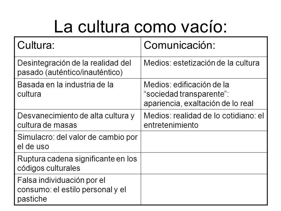 La cultura como vacío: Cultura:Comunicación: Desintegración de la realidad del pasado (auténtico/inauténtico) Medios: estetización de la cultura Basad