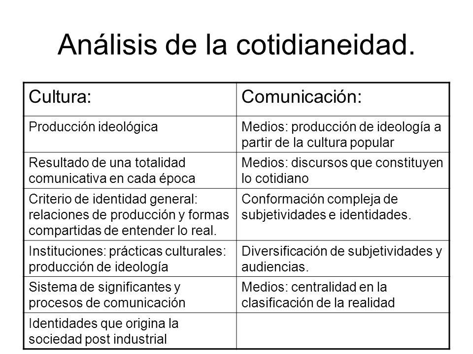 Análisis de la cotidianeidad. Cultura:Comunicación: Producción ideológicaMedios: producción de ideología a partir de la cultura popular Resultado de u