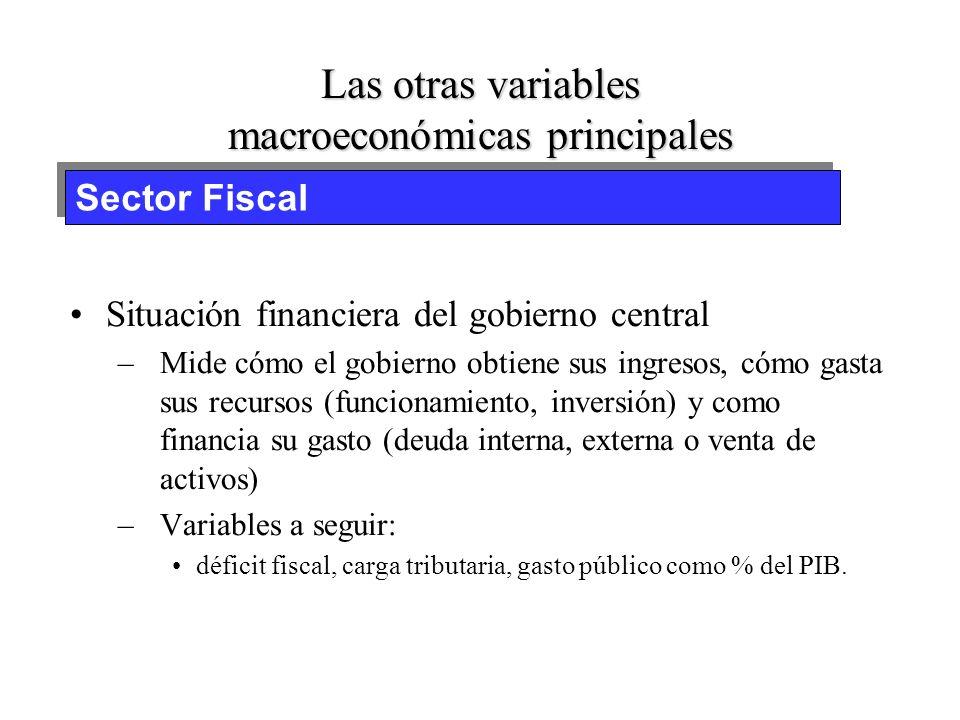 Las otras variables macroeconómicas principales El principal instrumento de medición de la relación de una economía con el resto del mundo es el Panor