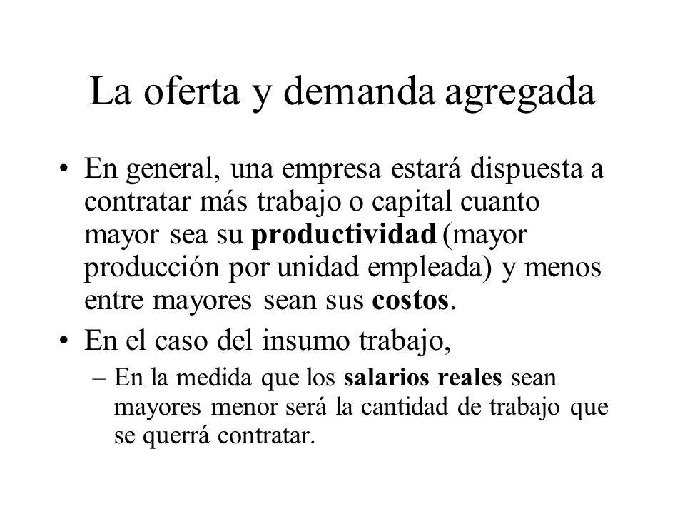 La oferta y demanda agregada La oferta agregada es igual a la producción que desarrolla una economía. El nivel de producción (Q) depende de las decisi