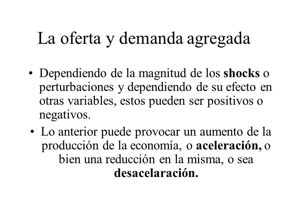 La oferta y demanda agregada Existen shocks de demanda: –Inducidos por decisiones de política macroeconómica (fiscal, monetaria). –Demanda privada (ex