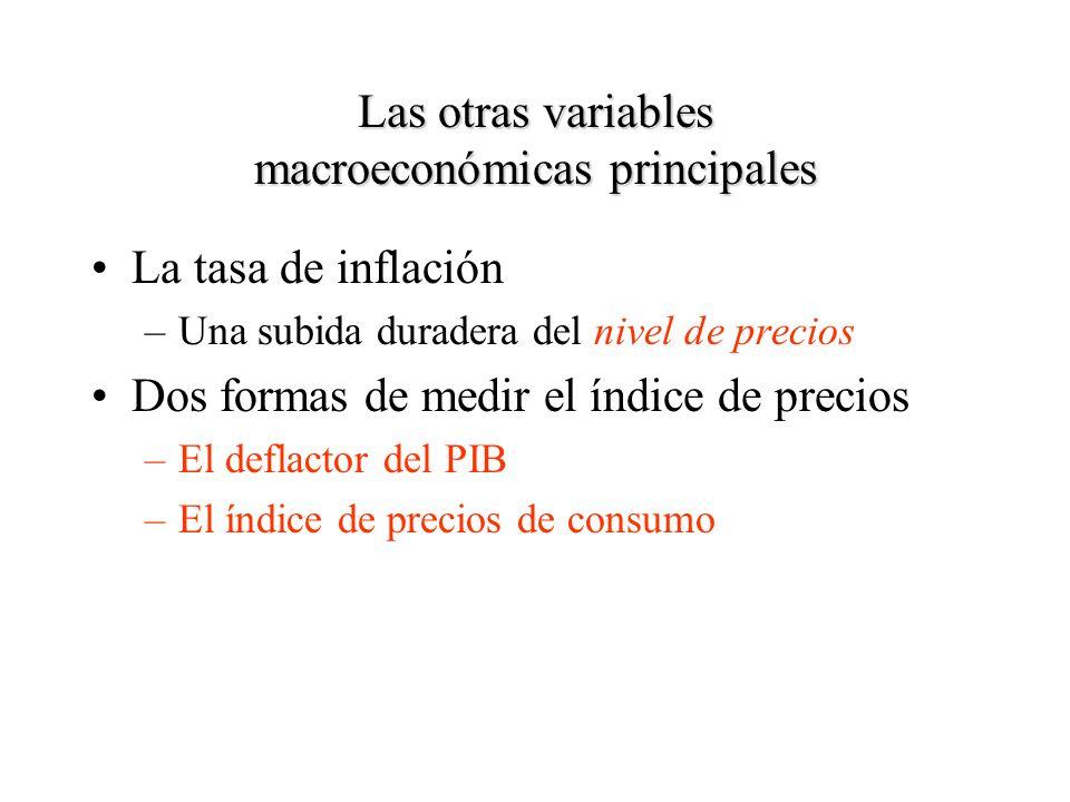 Las otras variables macroeconómicas principales La tasa de inflación –Una subida duradera del nivel de precios Dos formas de medir el índice de precios –El deflactor del PIB –El índice de precios de consumo