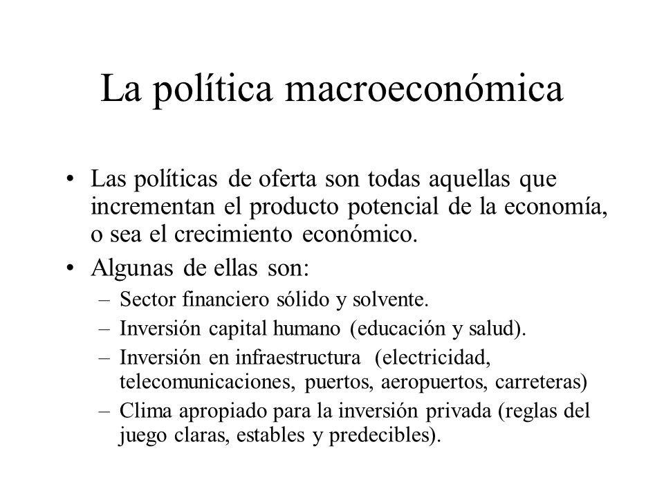 La política macroeconómica Es un hecho que la política fiscal y política monetaria (políticas de demanda agregada) pueden afectar a la producción y al