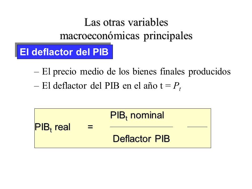 Las otras variables macroeconómicas principales –El precio medio de los bienes finales producidos –El deflactor del PIB en el año t = P t El deflactor del PIB PIB t nominal PIB t real = Deflactor PIB Deflactor PIB