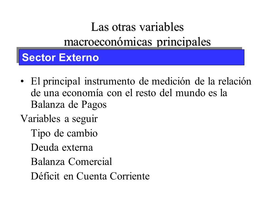 Las otras variables macroeconómicas principales El principal instrumento de medición de la relación de una economía con el resto del mundo es la Balanza de Pagos Variables a seguir Tipo de cambio Deuda externa Balanza Comercial Déficit en Cuenta Corriente Sector Externo
