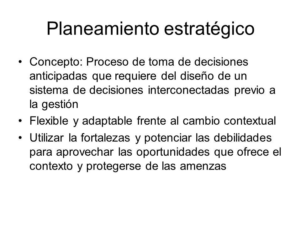 Planeamiento estratégico Concepto: Proceso de toma de decisiones anticipadas que requiere del diseño de un sistema de decisiones interconectadas previ