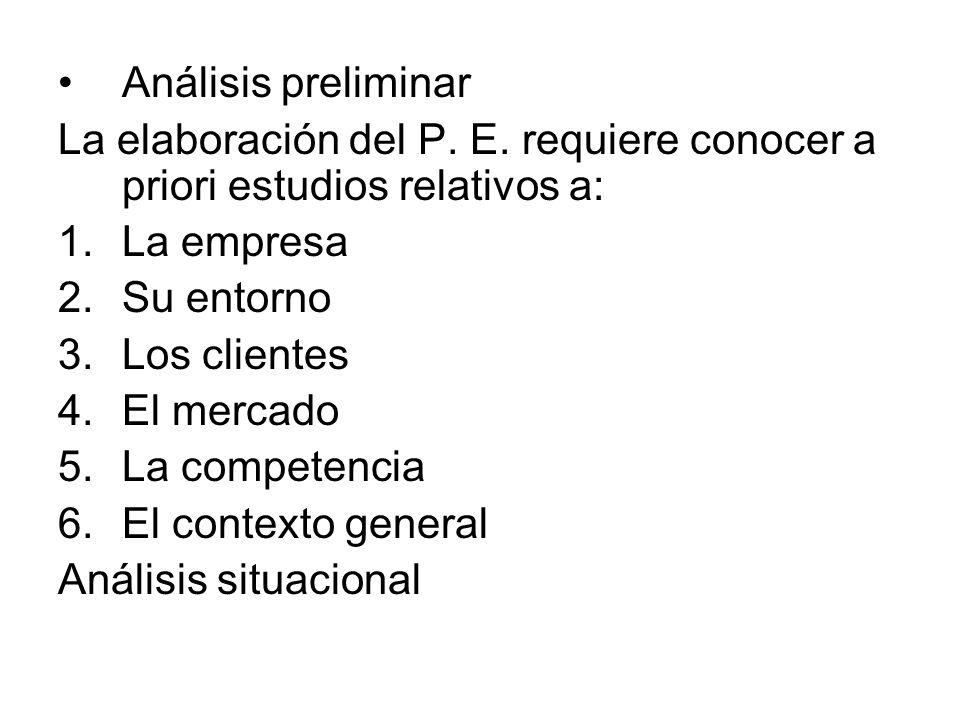 Análisis preliminar La elaboración del P. E. requiere conocer a priori estudios relativos a: 1.La empresa 2.Su entorno 3.Los clientes 4.El mercado 5.L