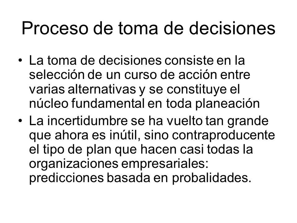 Proceso de toma de decisiones La toma de decisiones consiste en la selección de un curso de acción entre varias alternativas y se constituye el núcleo