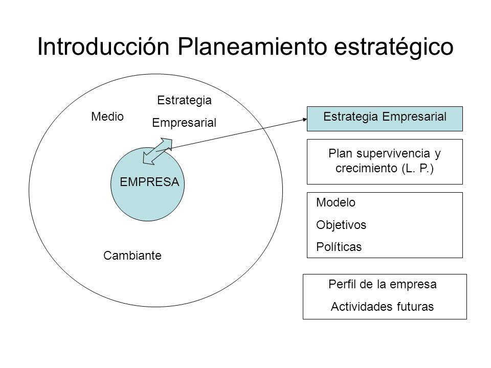 Introducción Planeamiento estratégico Estrategia Empresarial EMPRESA Medio Cambiante Estrategia Empresarial Plan supervivencia y crecimiento (L. P.) M