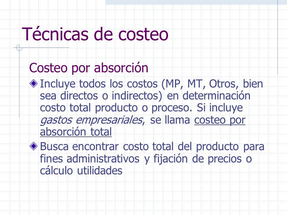 Técnicas de costeo Costeo por absorción Incluye todos los costos (MP, MT, Otros, bien sea directos o indirectos) en determinación costo total producto