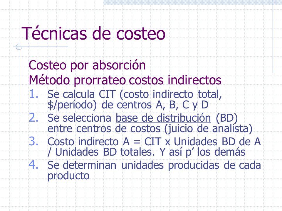 Técnicas de costeo Costeo por absorción Método prorrateo costos indirectos 1. Se calcula CIT (costo indirecto total, $/período) de centros A, B, C y D