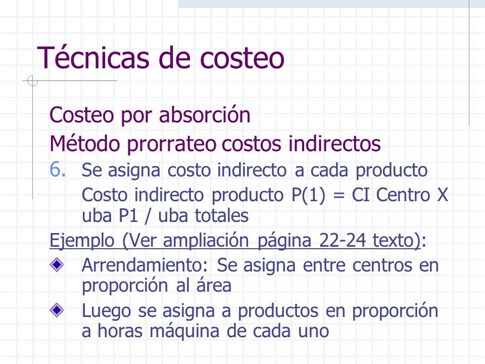 Técnicas de costeo Costeo por absorción Método prorrateo costos indirectos 6. Se asigna costo indirecto a cada producto Costo indirecto producto P(1)