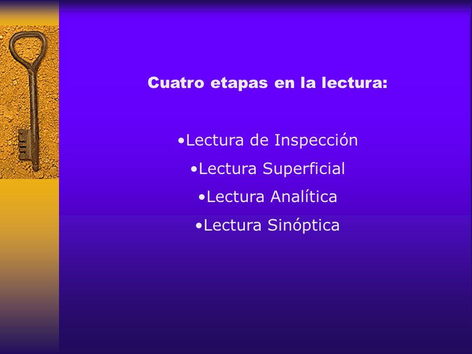 Cuatro etapas en la lectura: Lectura de Inspección Lectura Superficial Lectura Analítica Lectura Sinóptica