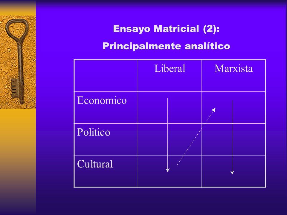 Ensayo Matricial (2): Principalmente analítico LiberalMarxista Economico Politico Cultural