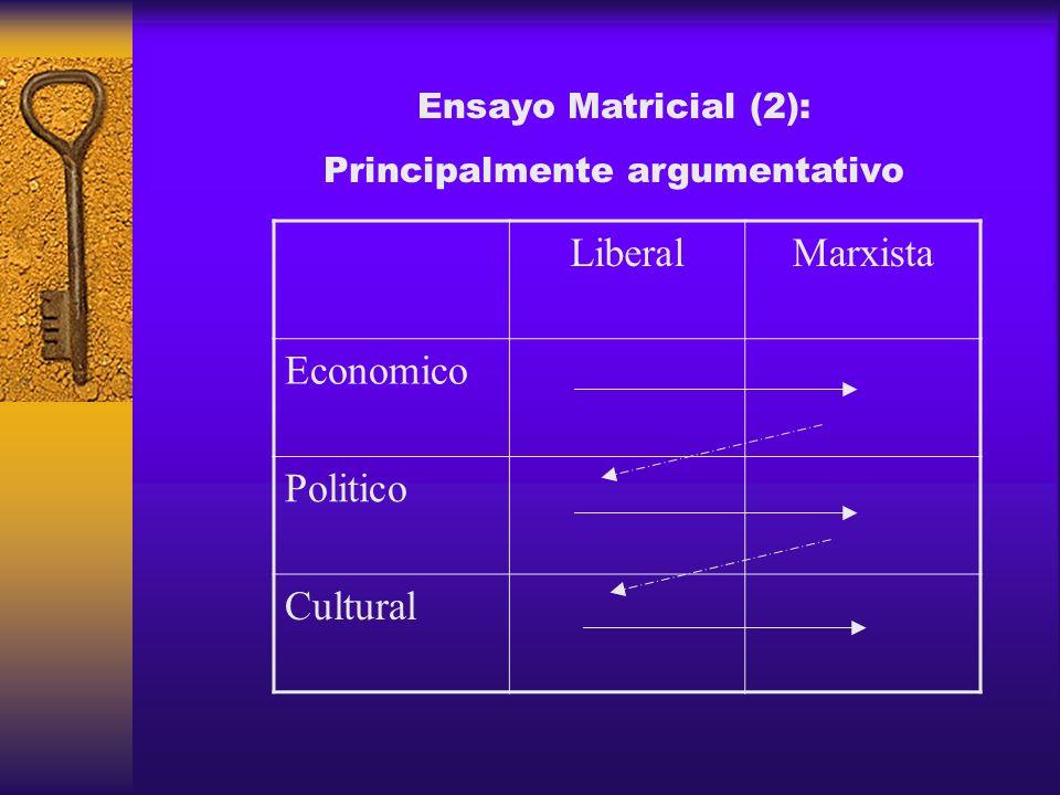 Ensayo Matricial (2): Principalmente argumentativo LiberalMarxista Economico Politico Cultural