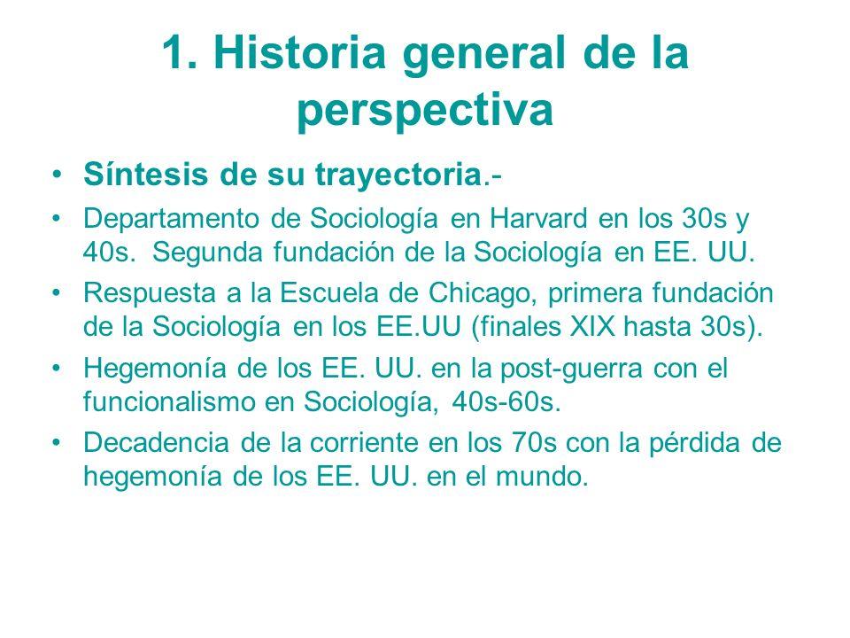 1. Historia general de la perspectiva Síntesis de su trayectoria.- Departamento de Sociología en Harvard en los 30s y 40s. Segunda fundación de la Soc