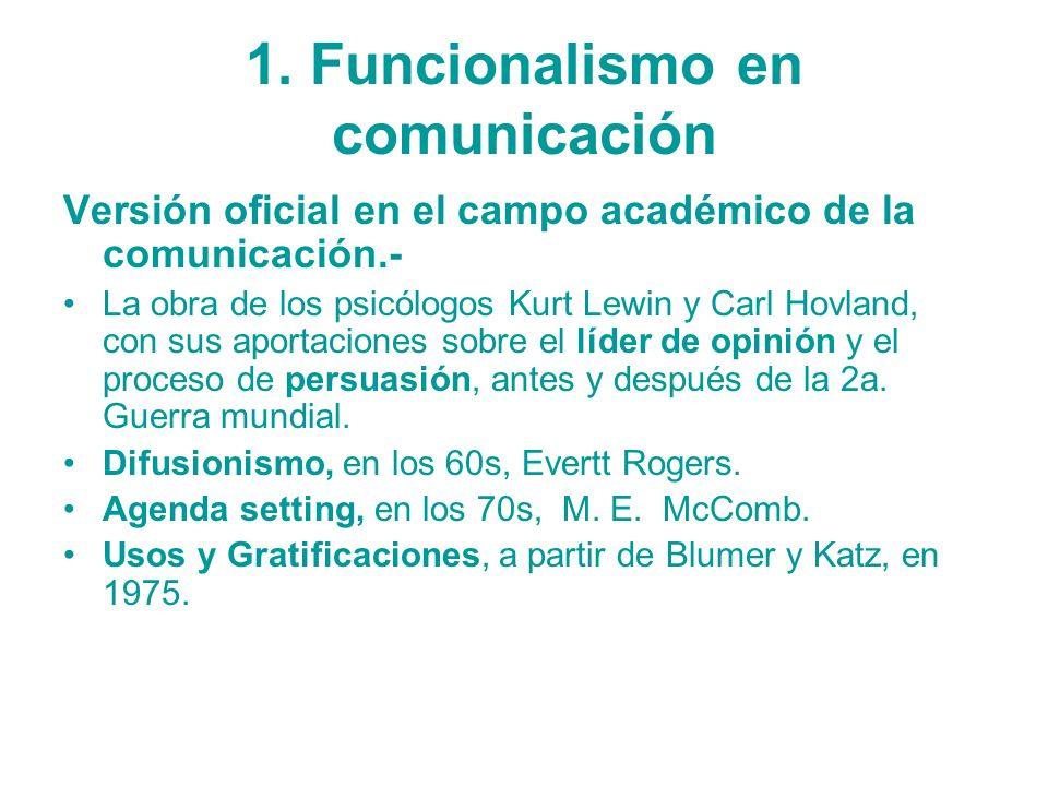 1. Funcionalismo en comunicación Versión oficial en el campo académico de la comunicación.- La obra de los psicólogos Kurt Lewin y Carl Hovland, con s