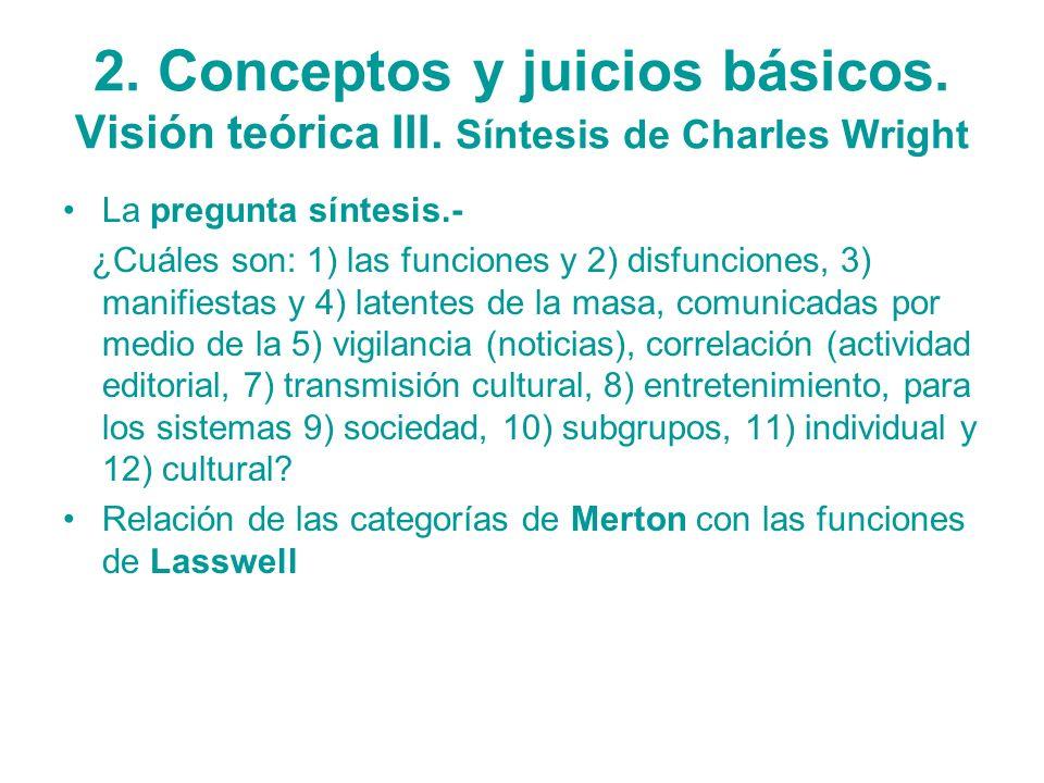 2. Conceptos y juicios básicos. Visión teórica III. Síntesis de Charles Wright La pregunta síntesis.- ¿Cuáles son: 1) las funciones y 2) disfunciones,