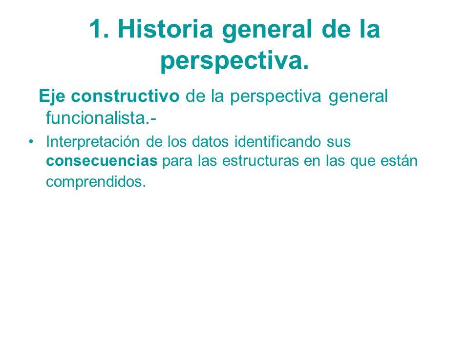 1. Historia general de la perspectiva. Eje constructivo de la perspectiva general funcionalista.- Interpretación de los datos identificando sus consec