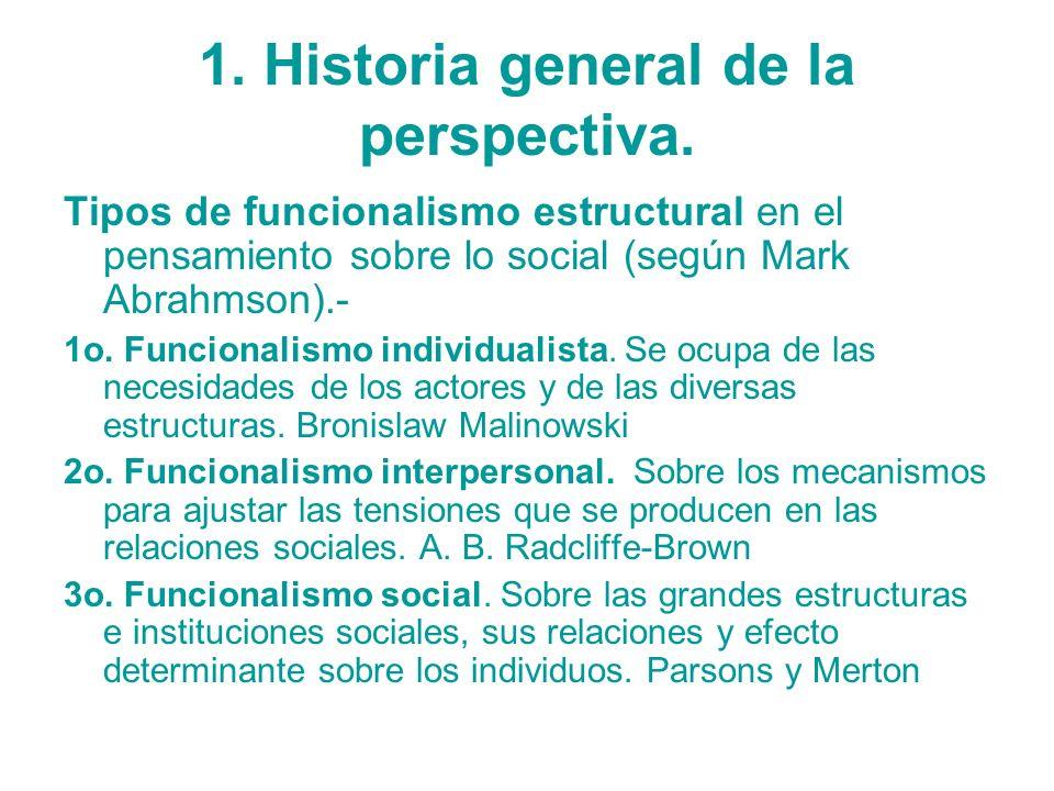 1. Historia general de la perspectiva. Tipos de funcionalismo estructural en el pensamiento sobre lo social (según Mark Abrahmson).- 1o. Funcionalismo