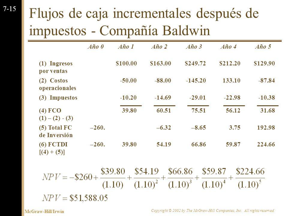 McGraw-Hill/Irwin Copyright © 2002 by The McGraw-Hill Companies, Inc. All rights reserved. 7-14 Hoja de cálculo del flujo de efectivo de la Compañía B