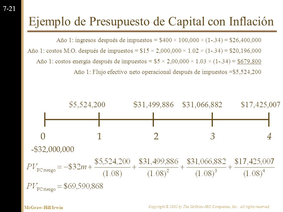 McGraw-Hill/Irwin Copyright © 2002 by The McGraw-Hill Companies, Inc. All rights reserved. 7-20 Ejemplo de Presupuesto de Capital con Inflación Flujos