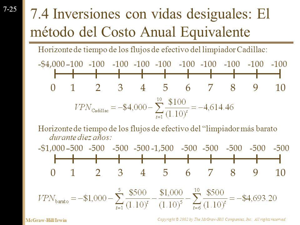 McGraw-Hill/Irwin Copyright © 2002 by The McGraw-Hill Companies, Inc. All rights reserved. 7-24 7.4 Inversiones con vidas desiguales: El método del Co