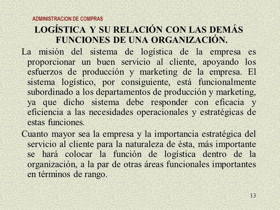 ADMINISTRACION DE COMPRAS LOGÍSTICA Y SU RELACIÓN CON LAS DEMÁS FUNCIONES DE UNA ORGANIZACIÓN. La misión del sistema de logística de la empresa es pro