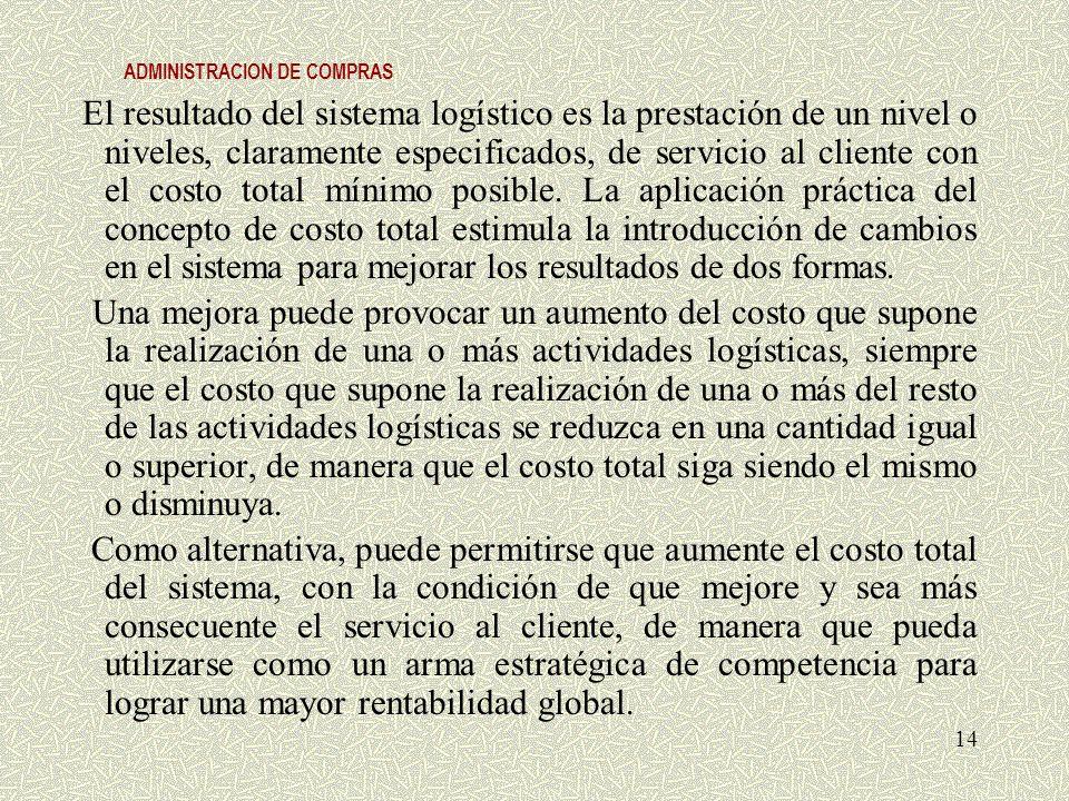 ADMINISTRACION DE COMPRAS El resultado del sistema logístico es la prestación de un nivel o niveles, claramente especificados, de servicio al cliente