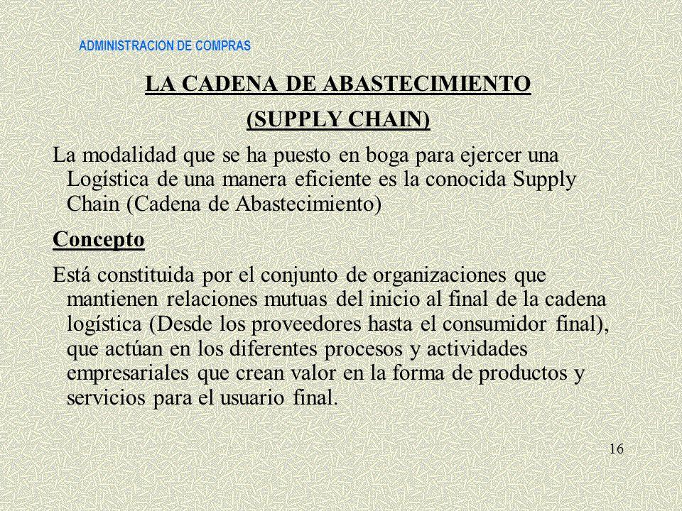 ADMINISTRACION DE COMPRAS LA CADENA DE ABASTECIMIENTO (SUPPLY CHAIN) La modalidad que se ha puesto en boga para ejercer una Logística de una manera ef