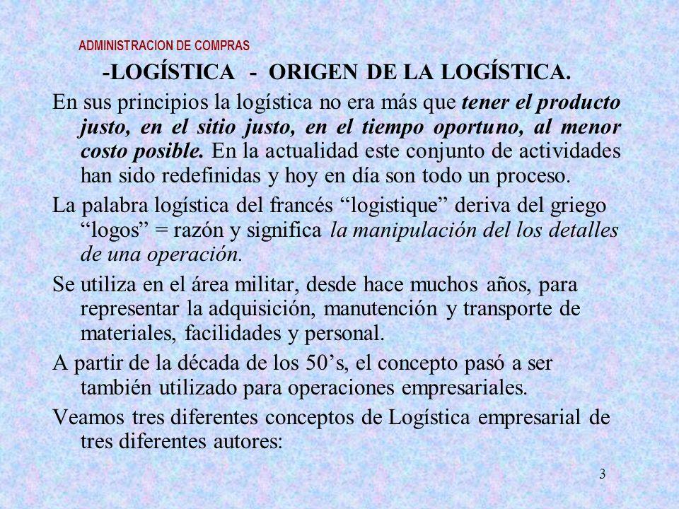 ADMINISTRACION DE COMPRAS -LOGÍSTICA - ORIGEN DE LA LOGÍSTICA. En sus principios la logística no era más que tener el producto justo, en el sitio just